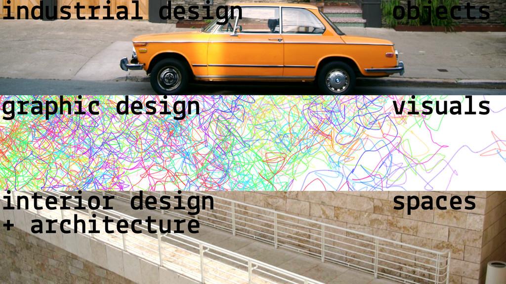 industrial design graphic design interior desig...