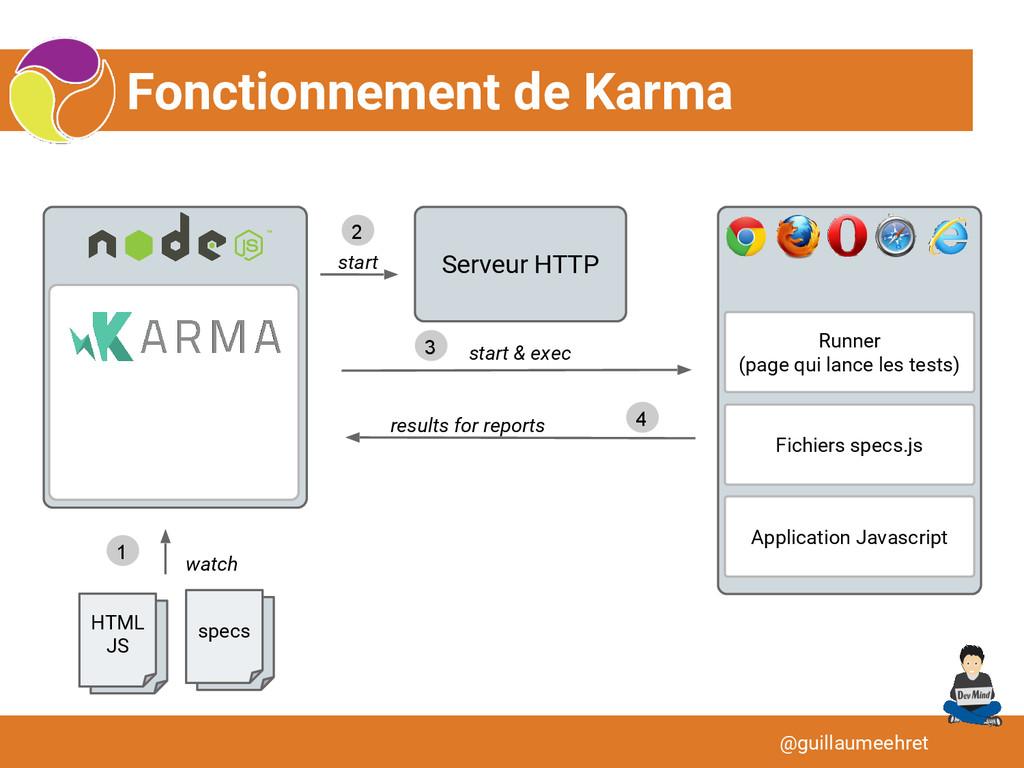 Fonctionnement de Karma @guillaumeehret Serveur...