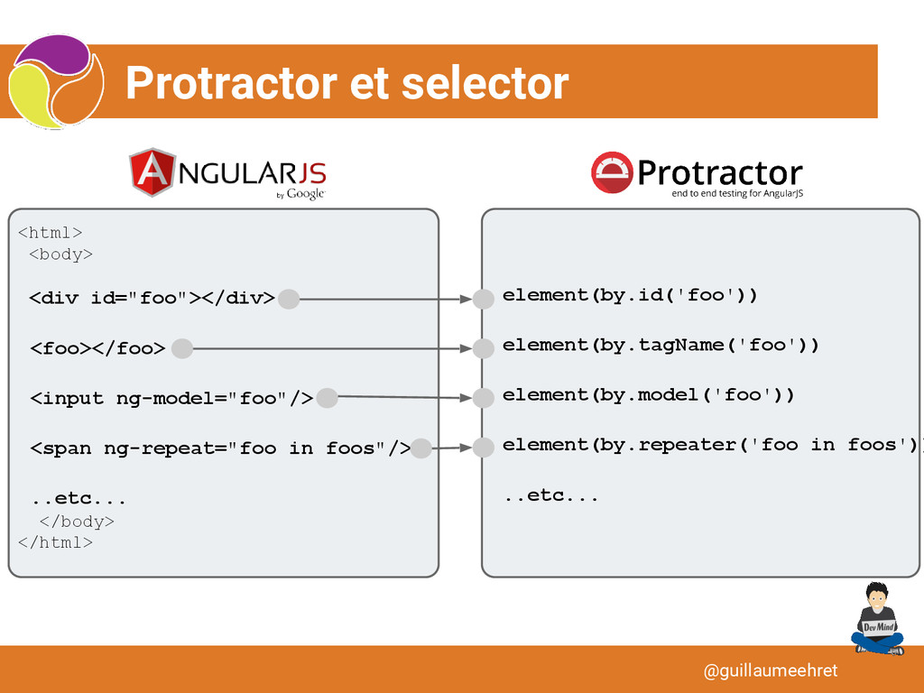 Protractor et selector @guillaumeehret <html> <...