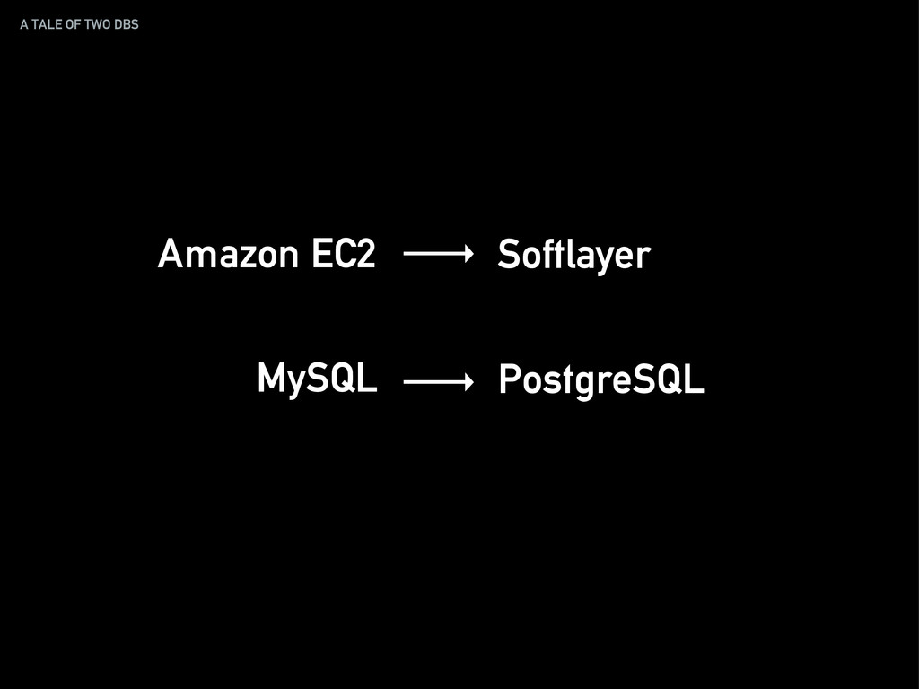 A TALE OF TWO DBS Amazon EC2 MySQL Softlayer Po...