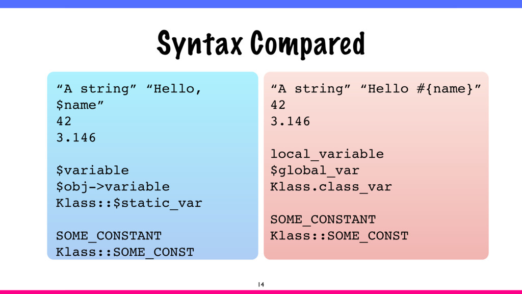 """Syntax Compared 14 """"A string"""" """"Hello, $name"""" 42..."""