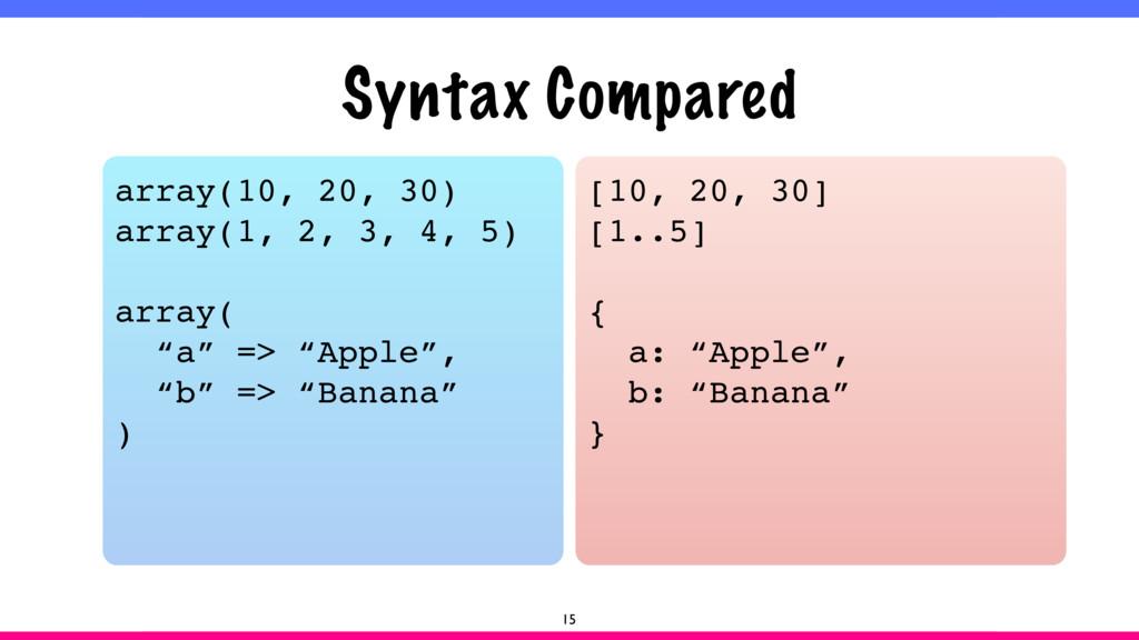 Syntax Compared 15 array(10, 20, 30) array(1, 2...