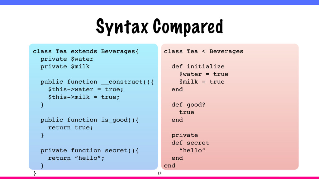 Syntax Compared 17 class Tea extends Beverages{...