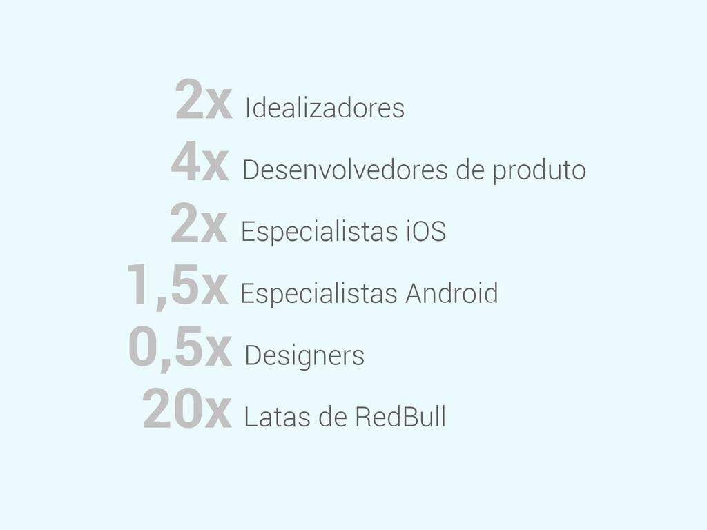 Desenvolvedores de produto 4x Especialistas iOS...