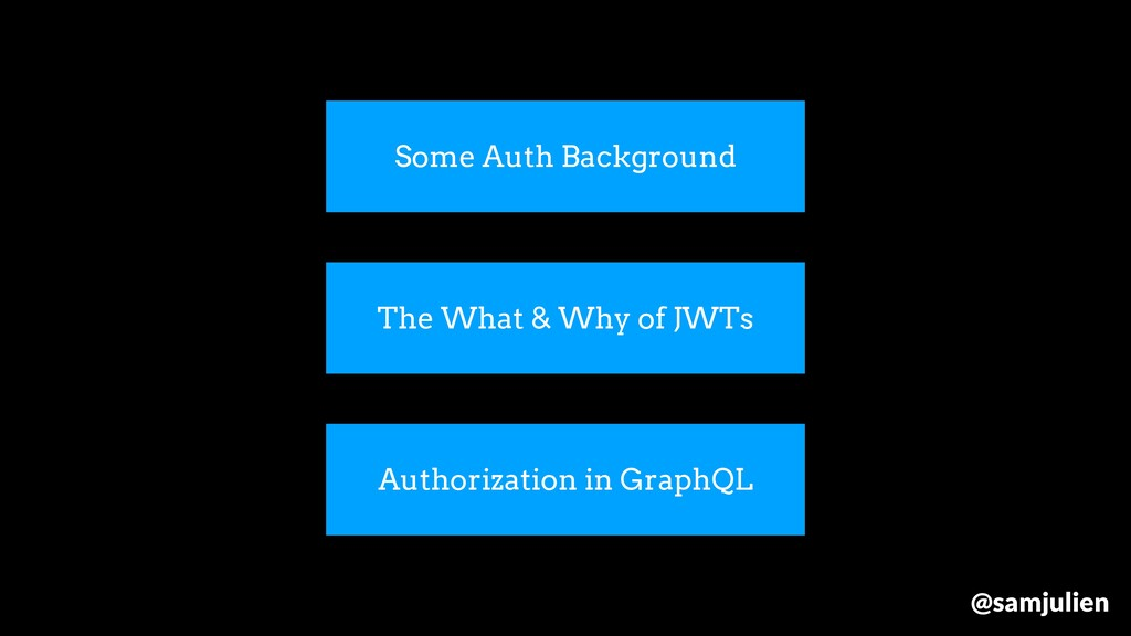 Some Auth Background The What & Why of JWTs Aut...