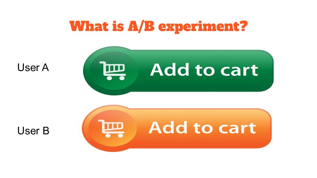 What is A/B experiment? User A User B