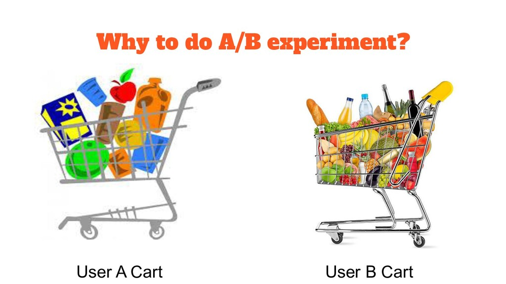 Why to do A/B experiment? User A Cart User B Ca...