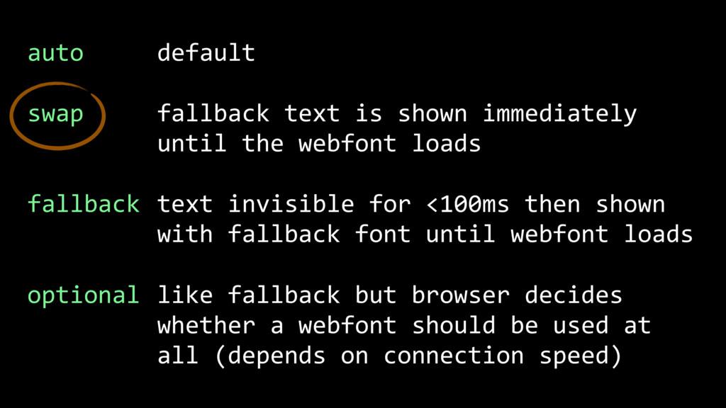 auto default swap fallback text is shown immedi...