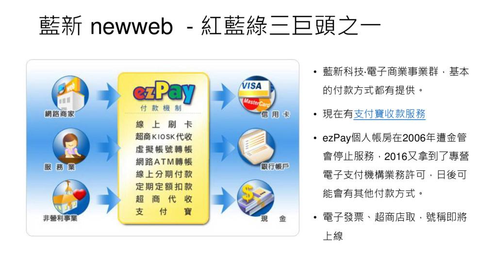 藍新 newweb - 紅藍綠三巨頭之一 • 藍新科技‧電子商業事業群,基本 的付款方式都有提...