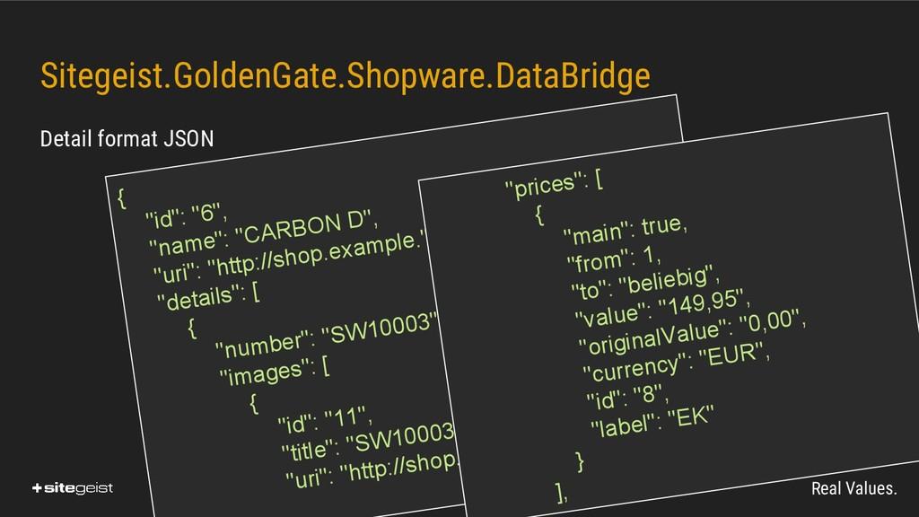 Real Values. Sitegeist.GoldenGate.Shopware.Data...