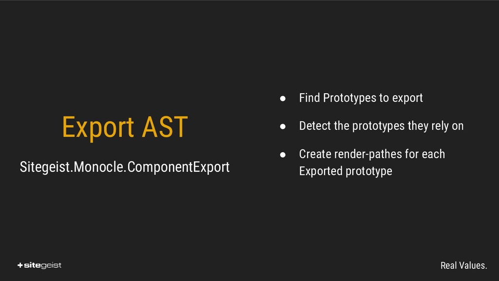 Real Values. Export AST Sitegeist.Monocle.Compo...