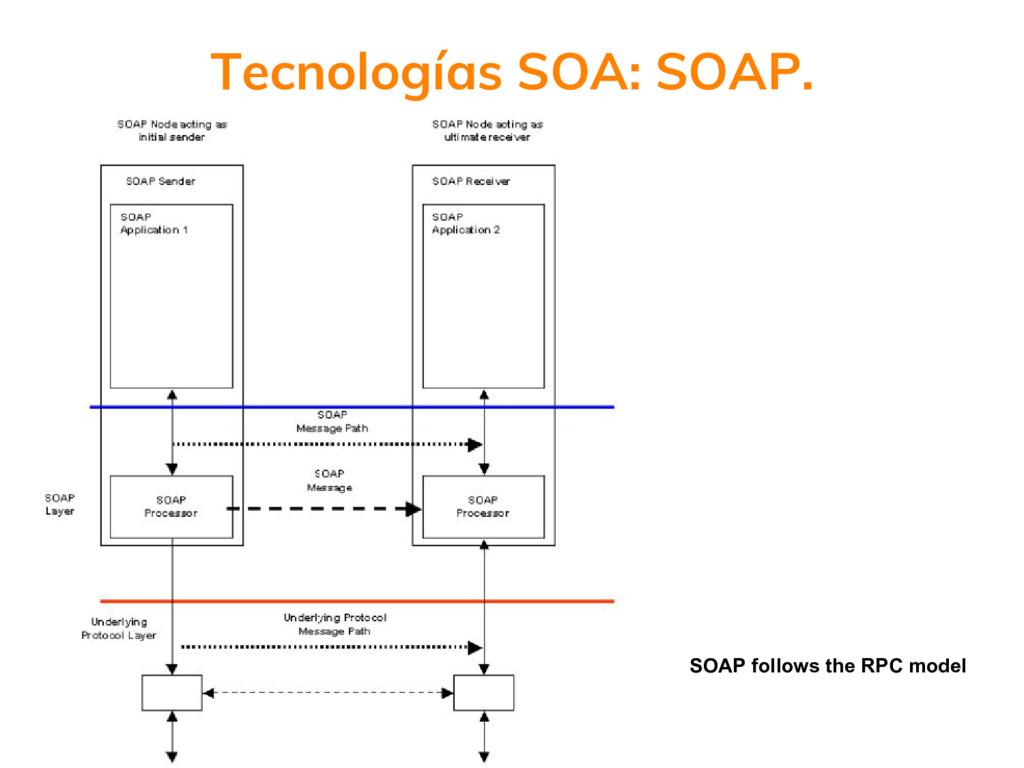 Tecnologías SOA: SOAP. SOAP follows the RPC mod...