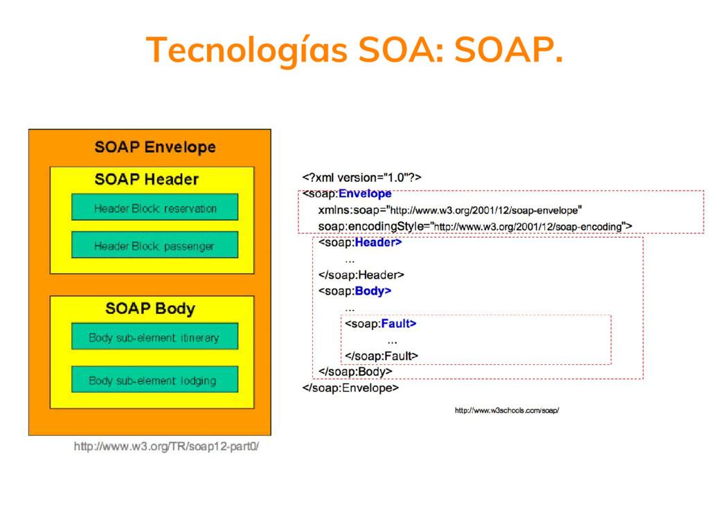 Tecnologías SOA: SOAP.