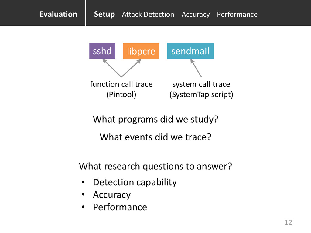 What programs did we study? sshd libpcre sendma...