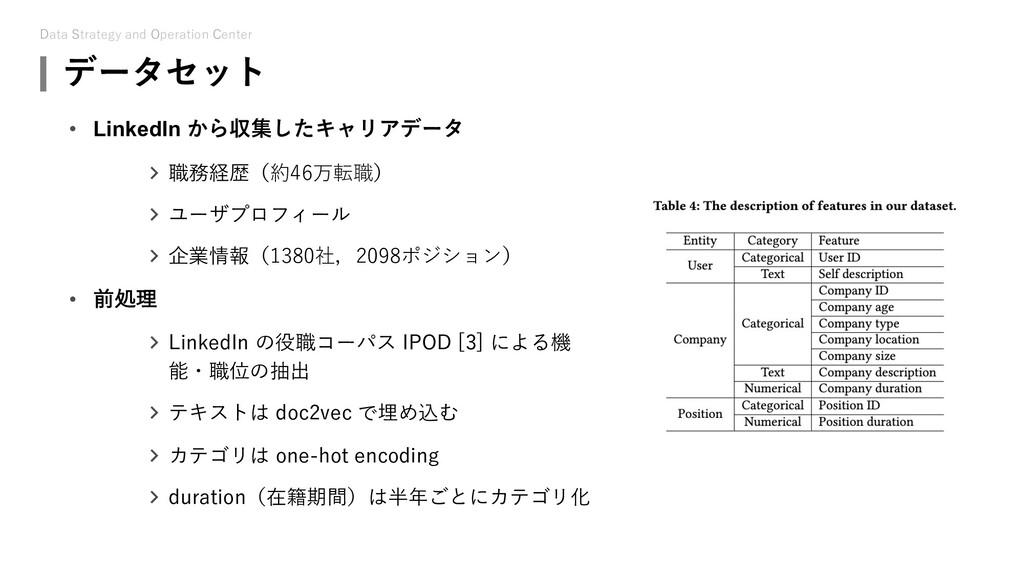 Data Strategy and Operation Center データセット • Lin...