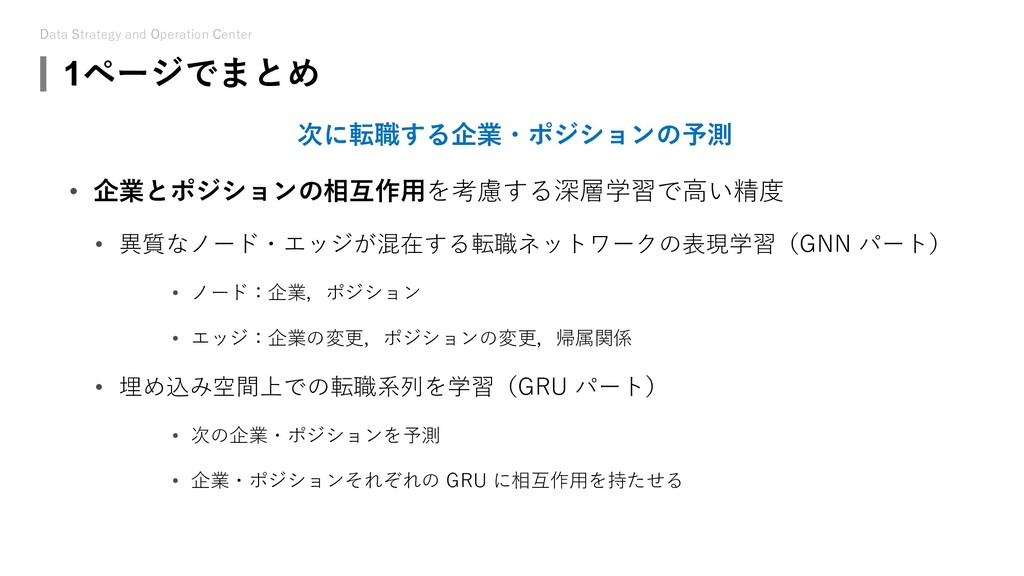 Data Strategy and Operation Center 1ページでまとめ 次に転...