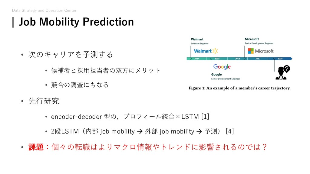 Data Strategy and Operation Center Job Mobility...