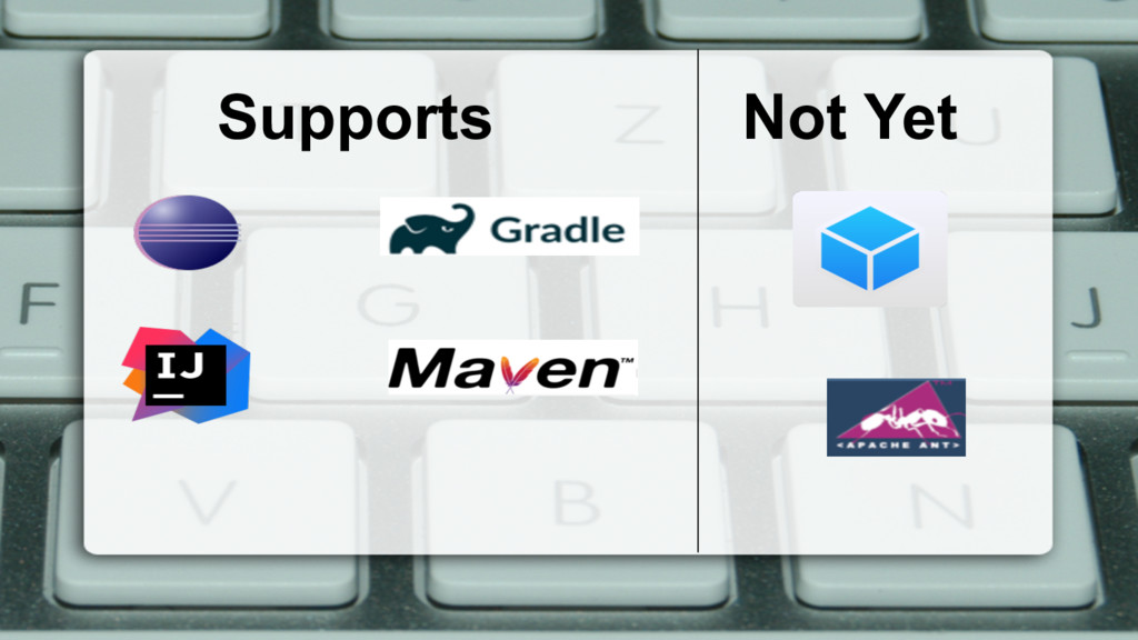 Supports Not Yet