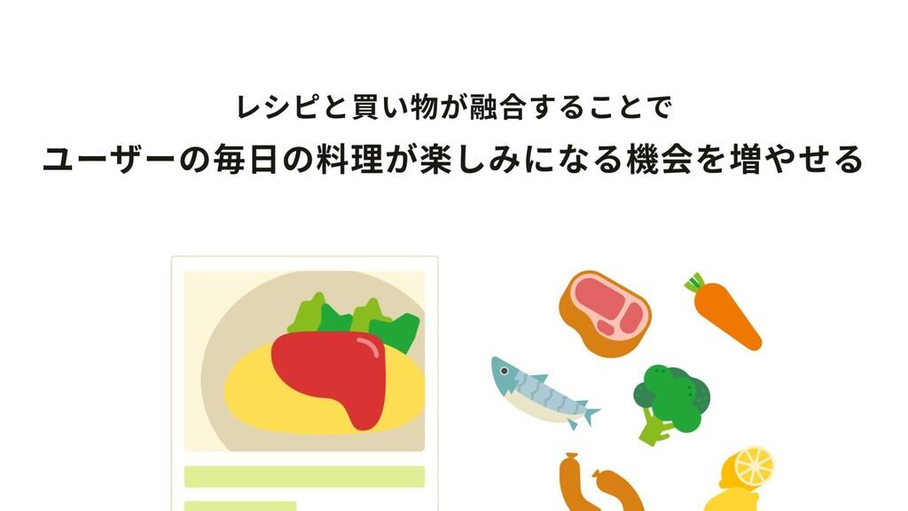 ただ必要な食材が買える、必要なレシピが見つかる、じゃなく、レシピ と買い物が融合することでより...