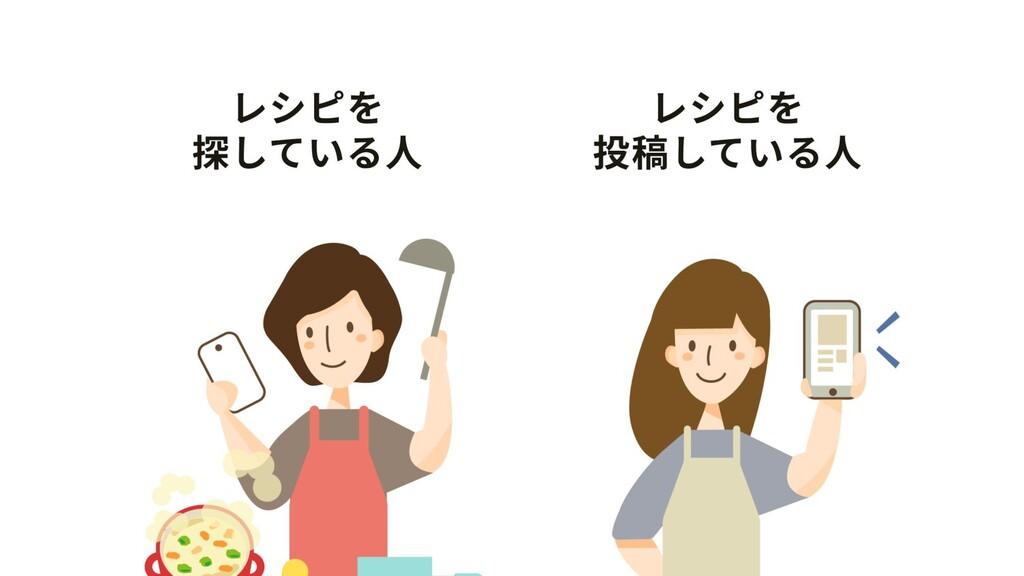 登場人物 ● レシピを投稿している人 ● レシピを探しに来ている人
