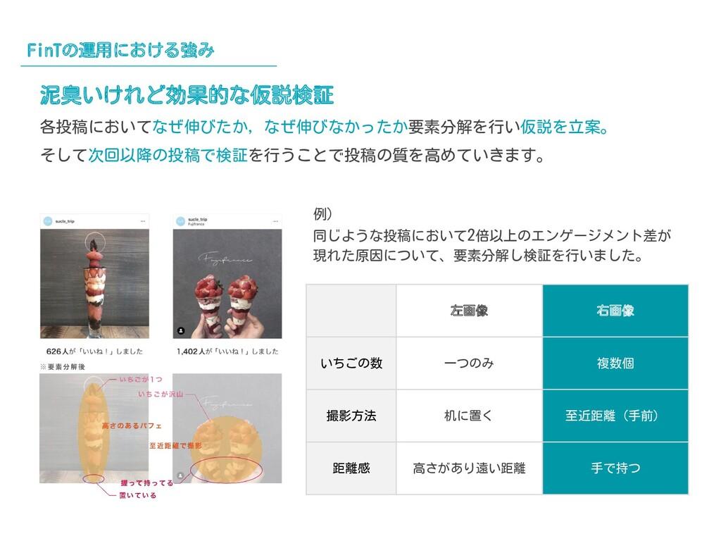 左画像 右画像 いちごの数 一つのみ 複数個 撮影方法 机に置く 至近距離(手前) 距離感 高...
