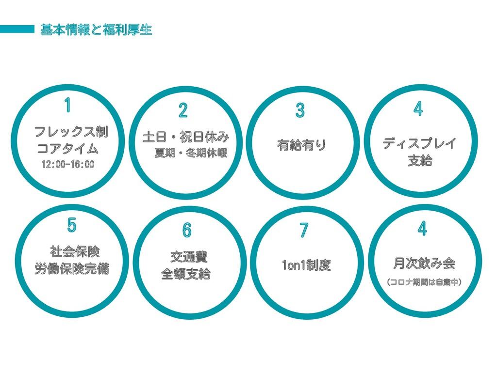 基本情報と福利厚生 1 フレックス制 コアタイム 12:00-16:00 2 土日・祝日休み ...