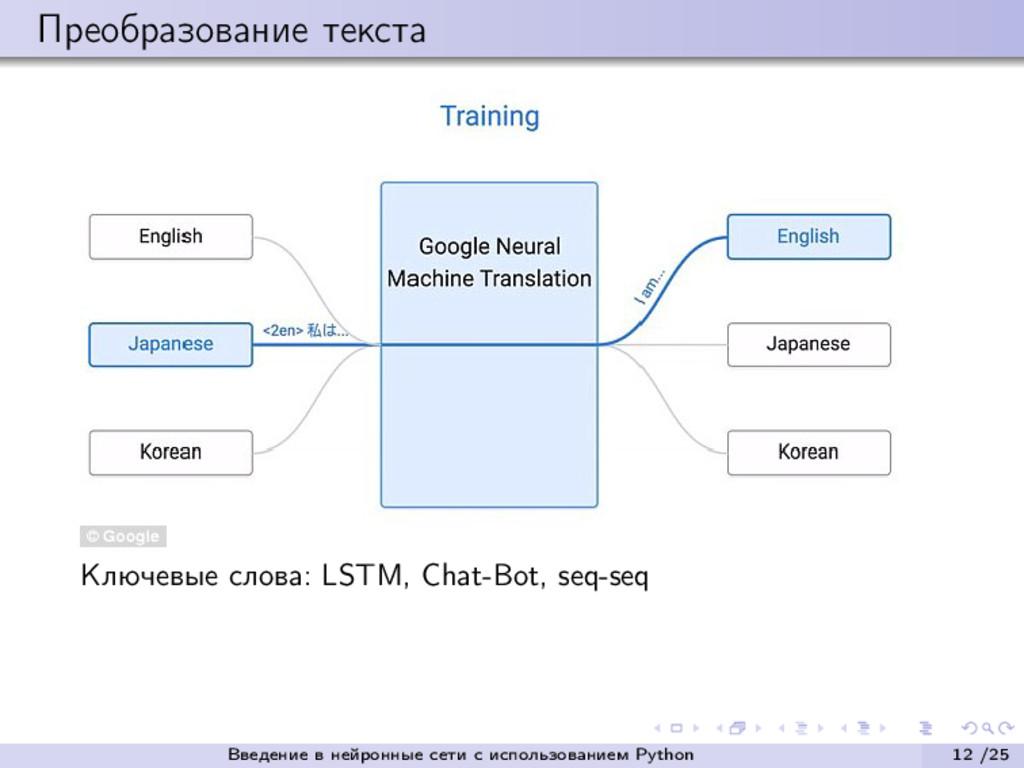 Преобразование текста Ключевые слова: LSTM, Cha...