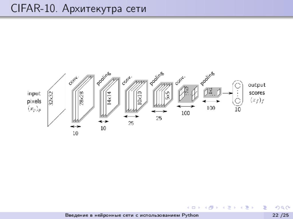 CIFAR-10. Архитекутра сети Введение в нейронные...
