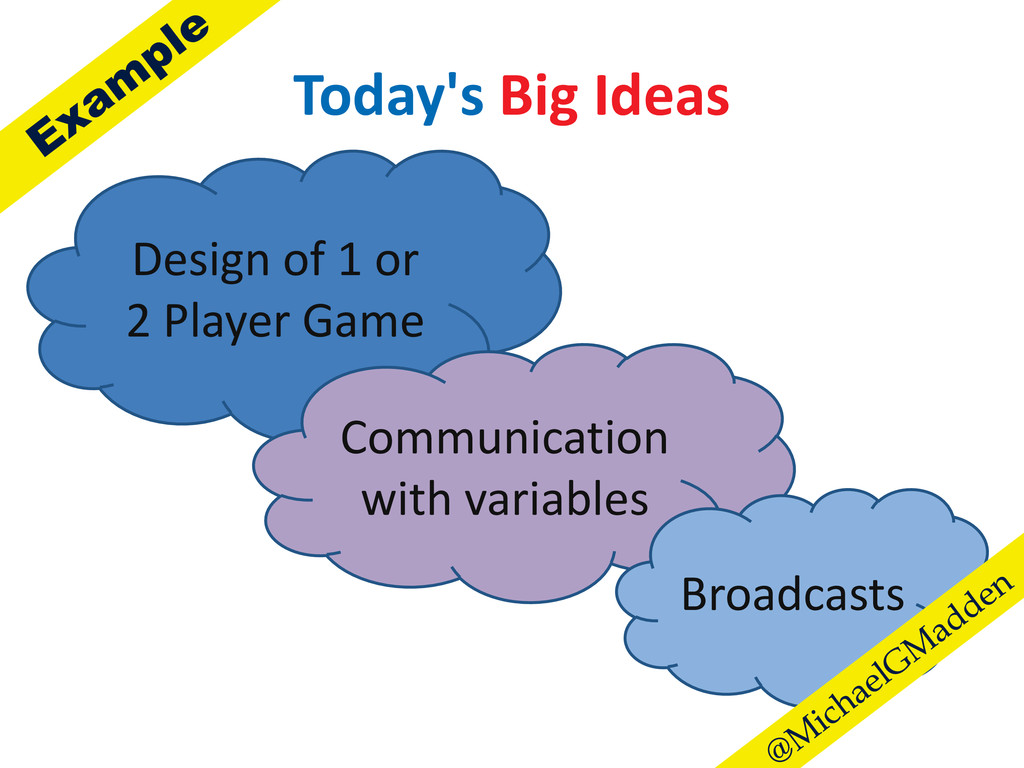 Today's Big Ideas Design of 1 or 2 Player Game ...