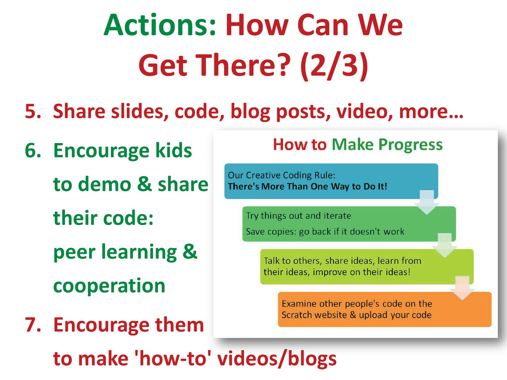 Actions: How Can We Get There? (2/3) 5. Share s...