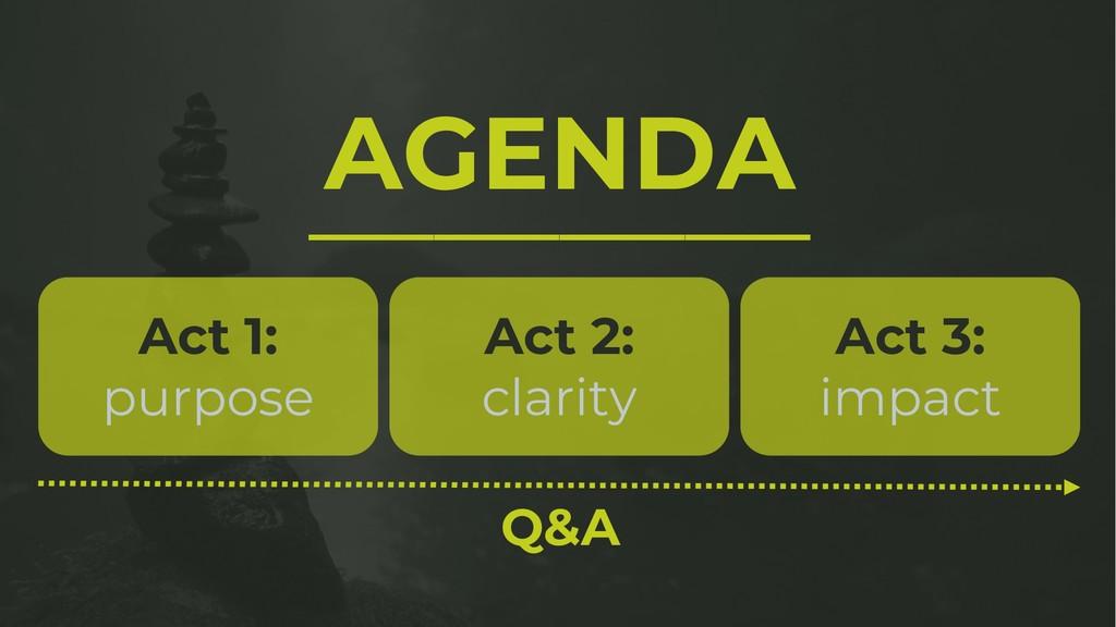 AGENDA ________________ Q&A Act 1: purpose Act ...