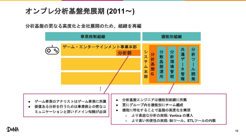 2)1?TD^]IR (2011) 12   # + S l 4+32 4#2,...
