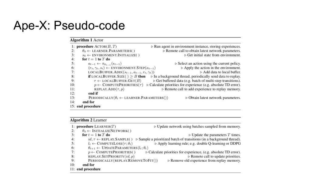 Ape-X: Pseudo-code