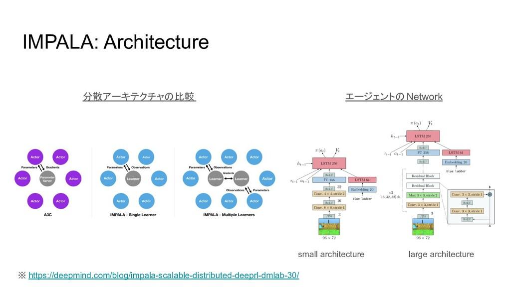 IMPALA: Architecture 分散アーキテクチャの比較 small archite...