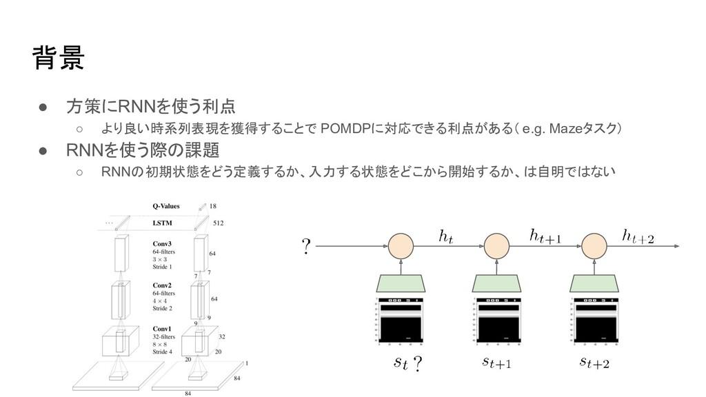 背景 ● 方策にRNNを使う利点 ○ より良い時系列表現を獲得することで POMDPに対応でき...