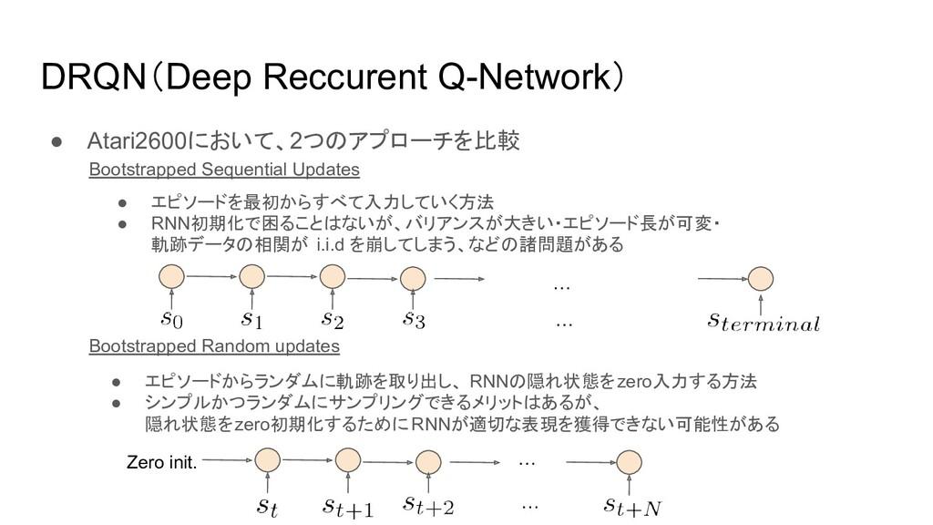 DRQN(Deep Reccurent Q-Network) ● Atari2600において、...