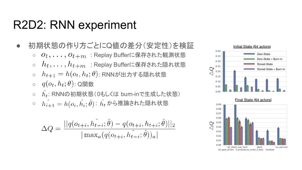 R2D2: RNN experiment ● 初期状態の作り方ごとにQ値の差分(安定性)を検証...