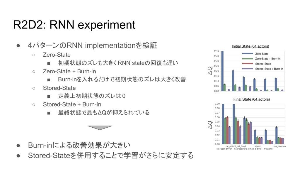 R2D2: RNN experiment ● 4パターンのRNN implementation...