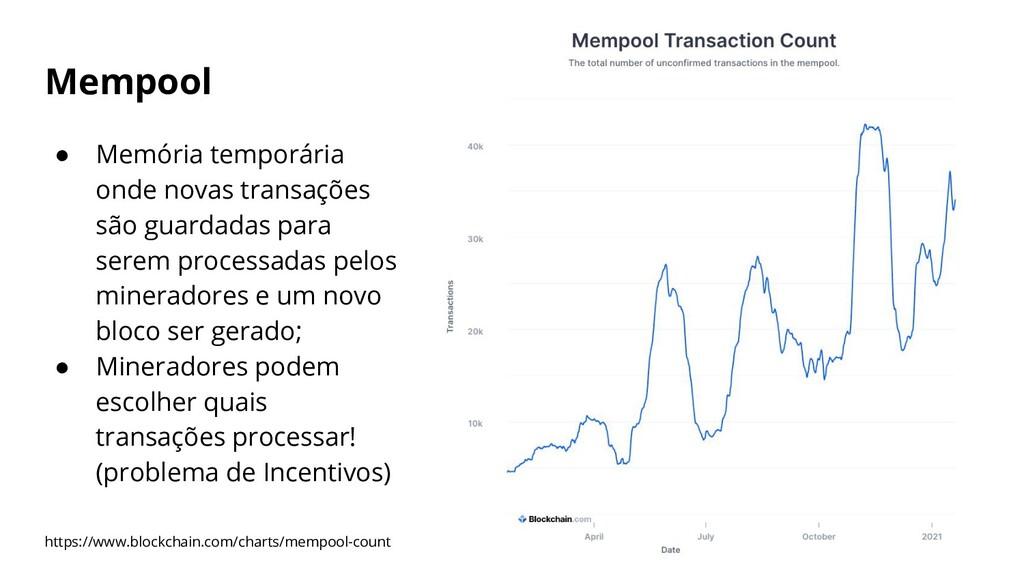Mempool https://www.blockchain.com/charts/mempo...