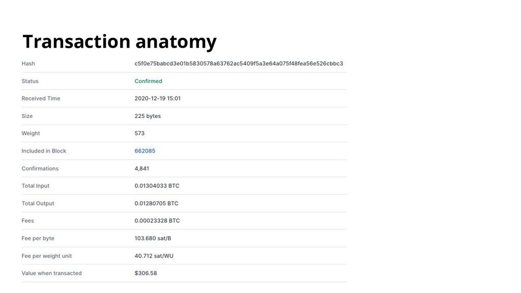 Transaction anatomy