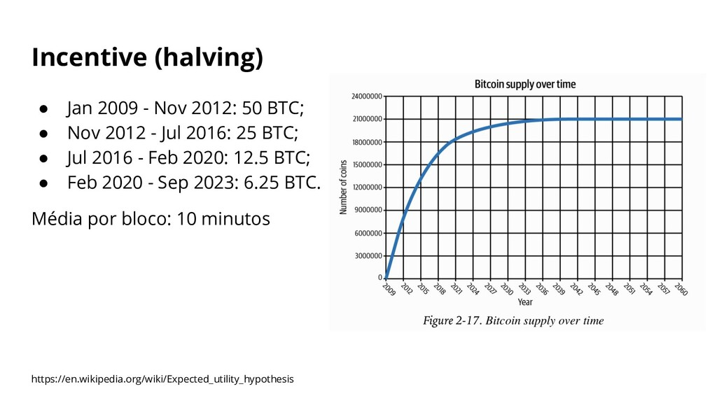 Incentive (halving) ● Jan 2009 - Nov 2012: 50 B...