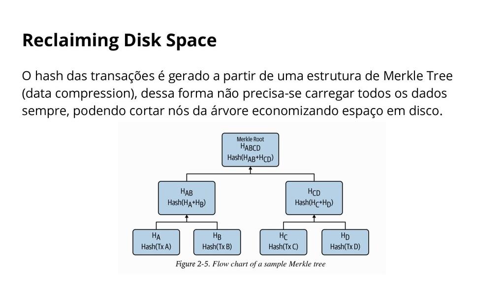 Reclaiming Disk Space O hash das transações é g...