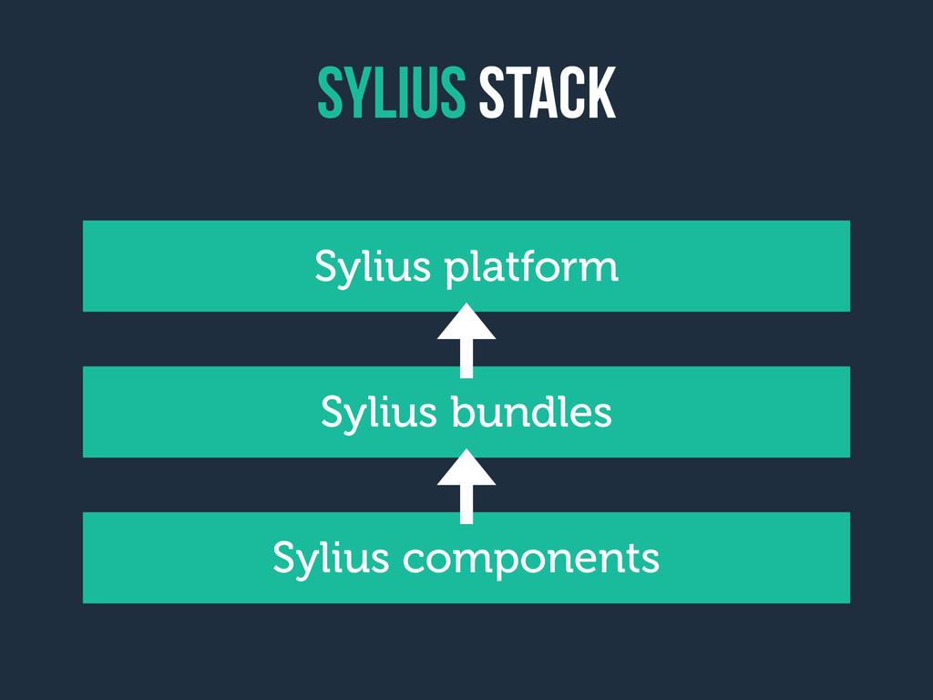 Sylius components Sylius bundles Sylius platfor...