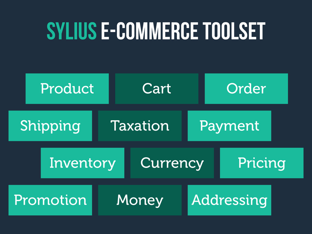 sylius e-Commerce toolset Product Cart Order Sh...