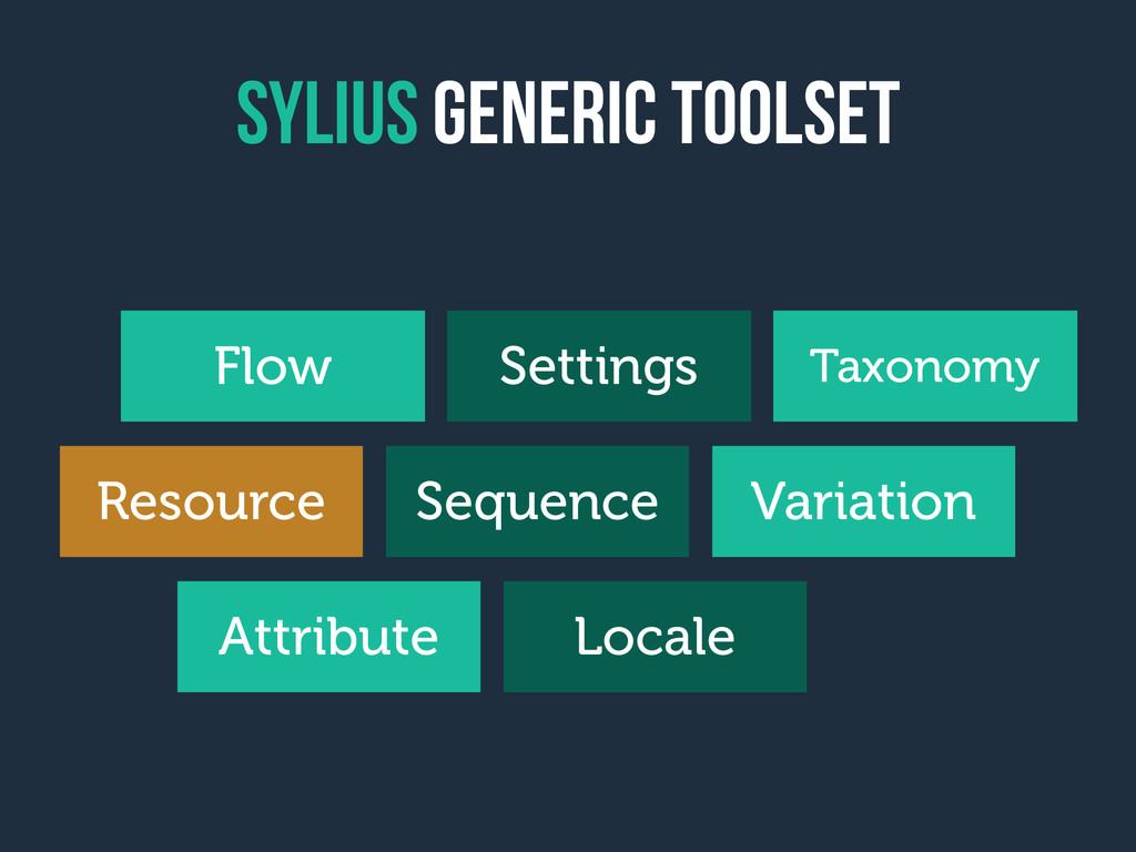 sylius Generic toolset Flow Settings Taxonomy R...