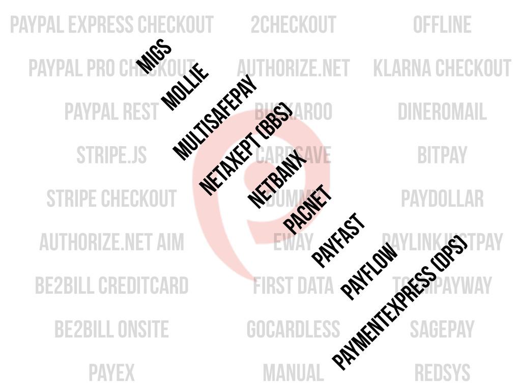 Paypal Express Checkout Paypal Pro Checkout Pay...