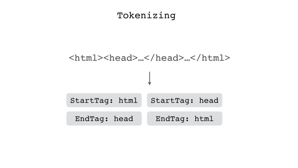 Tokenizing <html><head>…</head>…</html> StartTa...