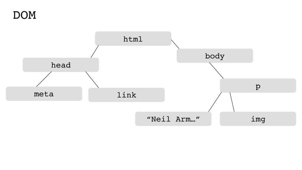 """head p body meta html link """"Neil Arm…"""" img DOM"""