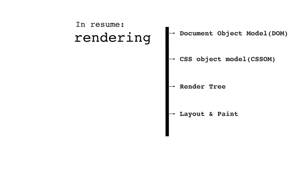 rendering Document Object Model(DOM) CSS object...