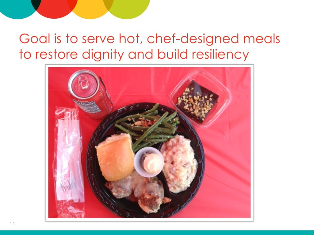 Goal is to serve hot, chef-designed meals to re...